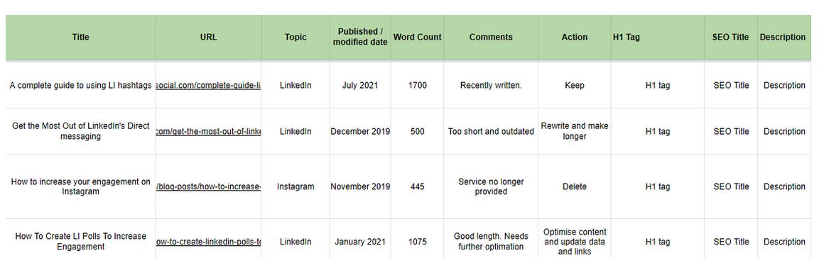 blog audit in excel